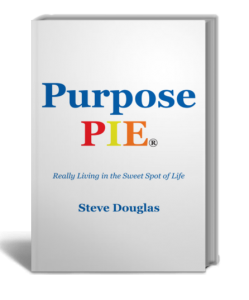 header purpose life