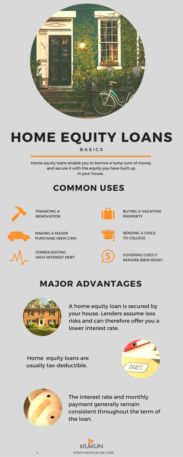How to use equity in home to buy another house 28 images for How to finance building a new home
