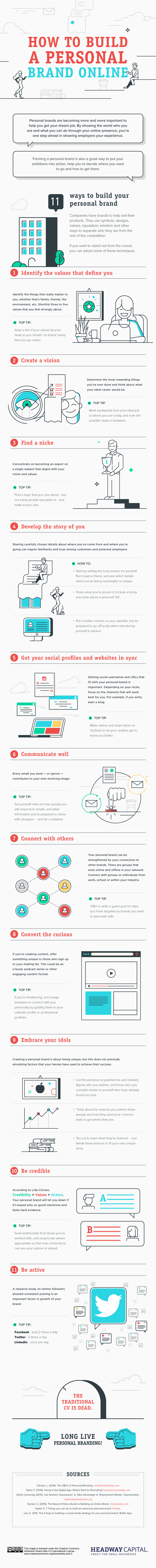 how-to-build-a-personal-brand-online