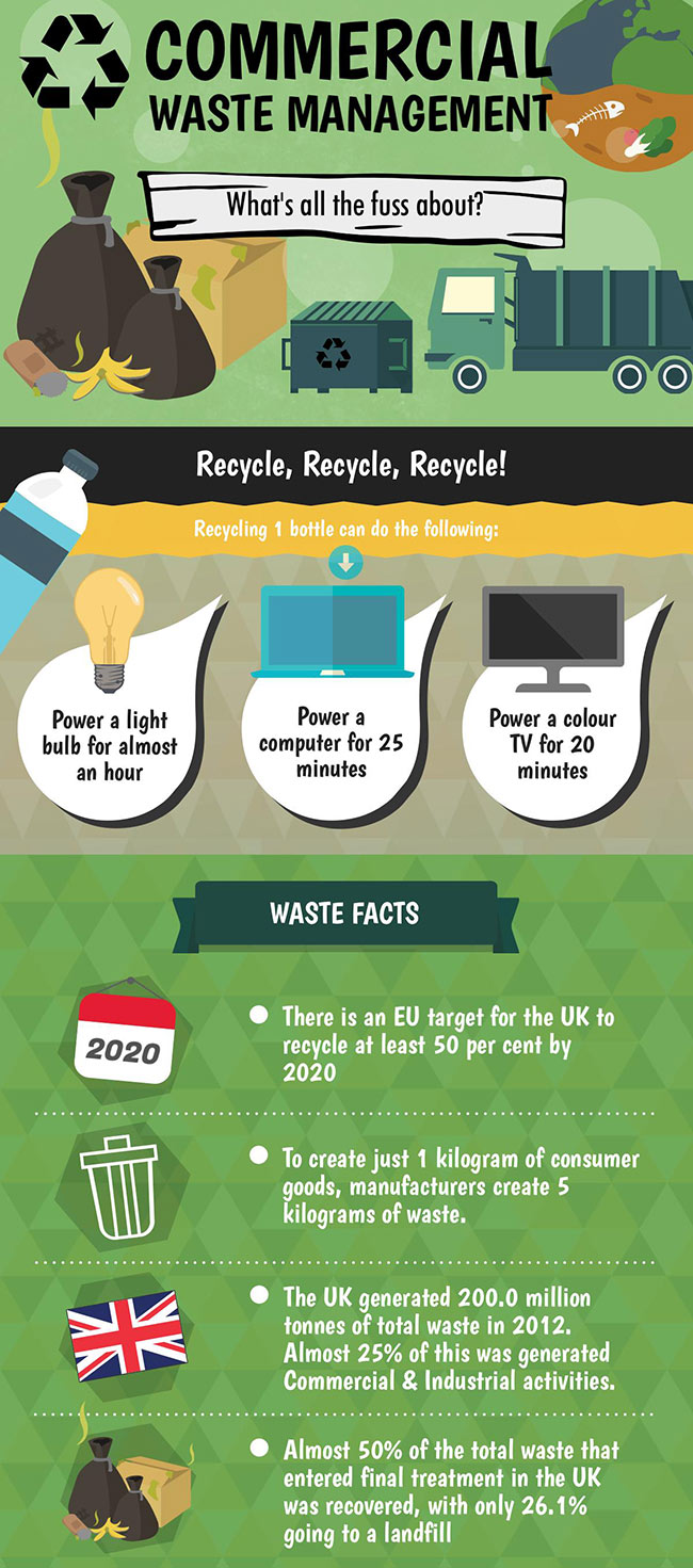 recycling_infographic