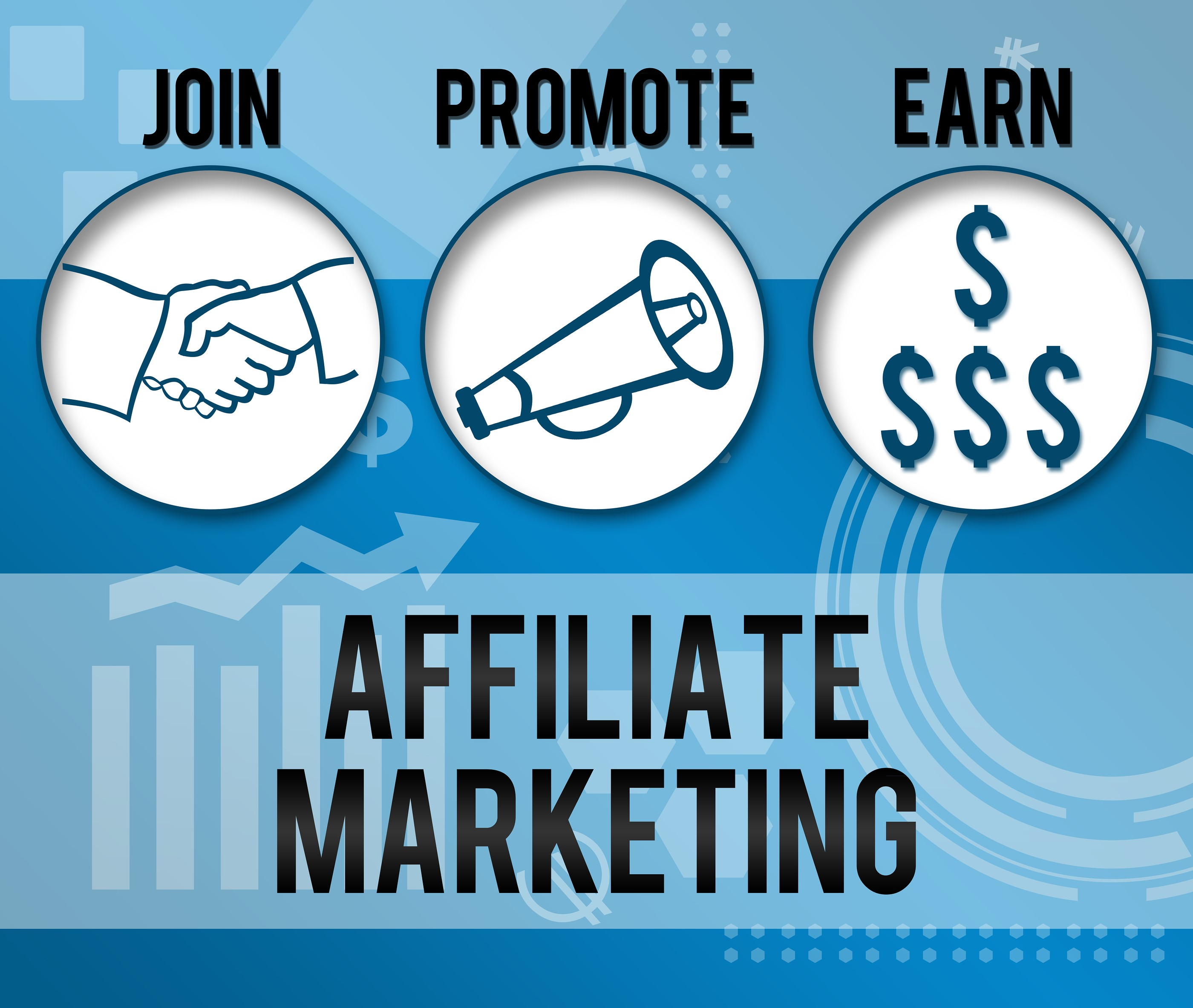 online casino affiliate business