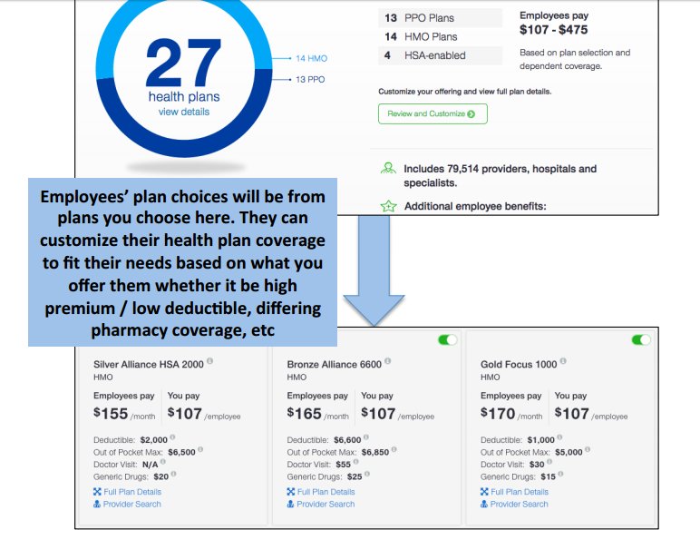how to choose a best health insurance plan