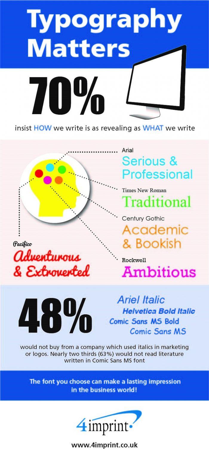 Typography Matter Graphic